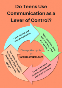 Communication as a Lever of Control